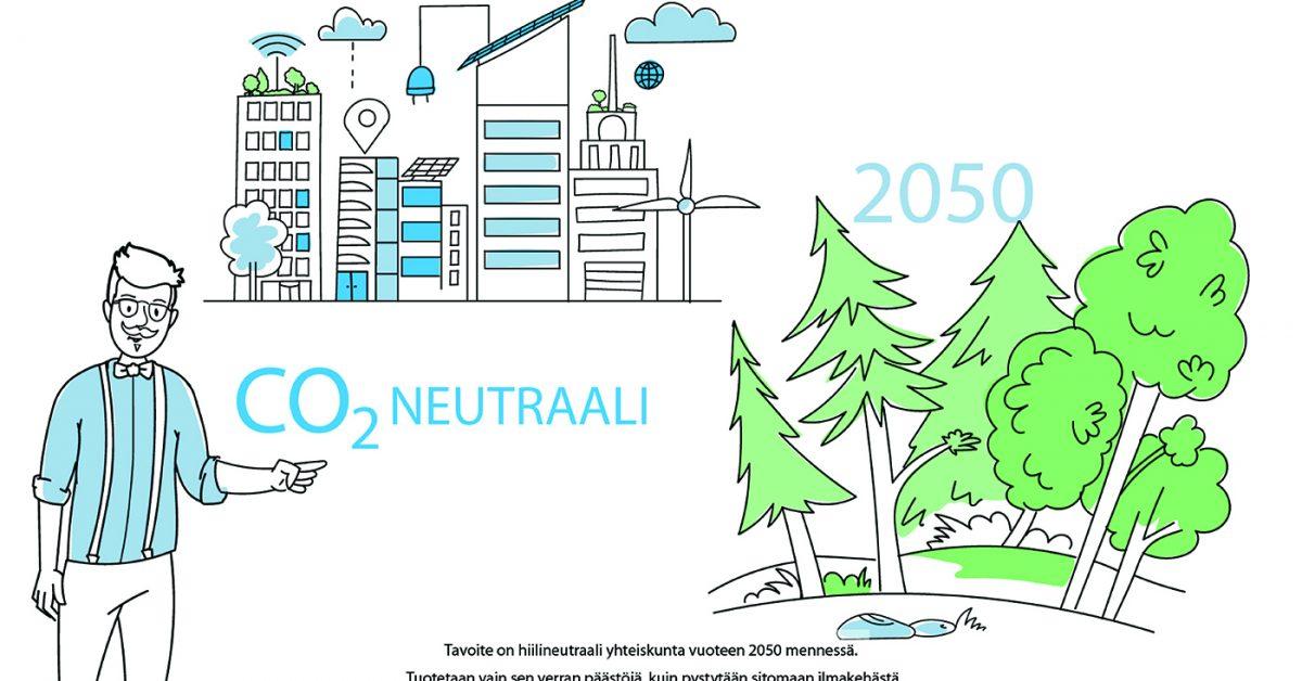 Näin Suomen ilmastopolitiikkaa tehdään