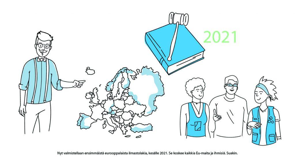Piirroskuva Euroopan ilmastolainsäädännöstä